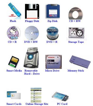 Storage Unit Devices