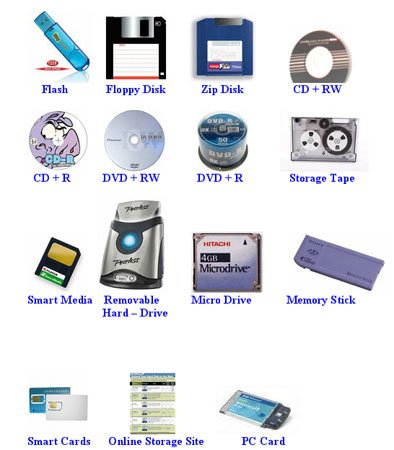 Storage Unit Devices