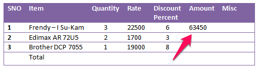 Calculated Table